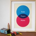 Cyan_and_Magenta_Venn_framed